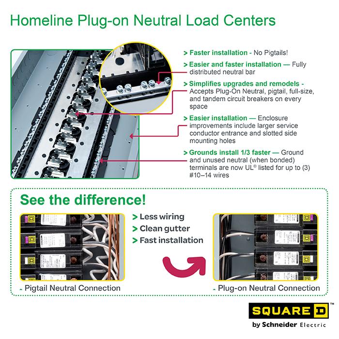 Square D Homeline 200 Amp 40-Space 80-Circuit Indoor Main Breaker