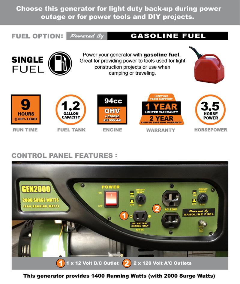 Sportsman 2,000/1,400-Watt Gasoline Powered Portable Generator