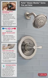 Delta Porter Single-Handle 3-Spray Shower Faucet in ...