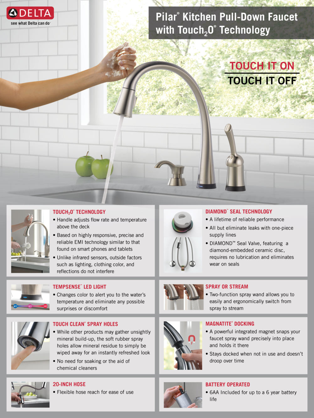 delta touch kitchen faucet Home Depot Delta Faucet Touch2OKitchen Infographic