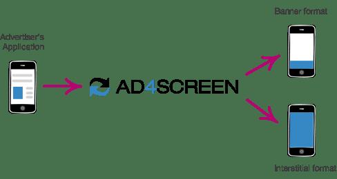 AD4SCreen
