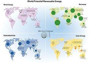 300px-Renewable_energy_potential