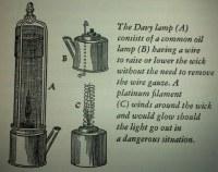 davy lamp | InnovatoBase