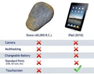 iPad vs. Rock