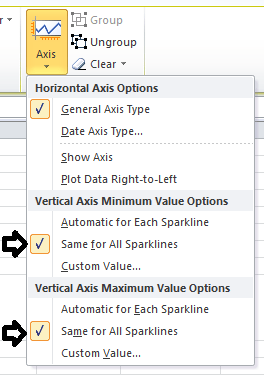 Excel Spark Line Data Viz same min max value