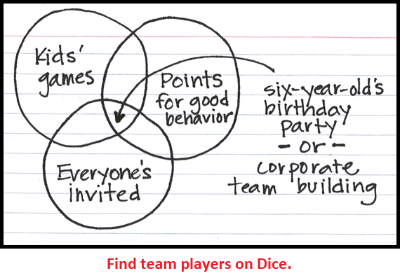 search resumes in dice professional resumes example online