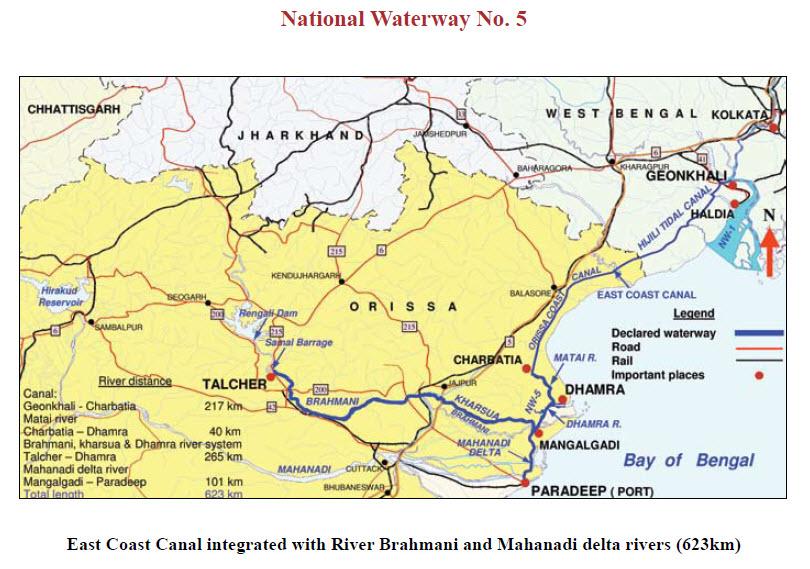National Waterway of India -5