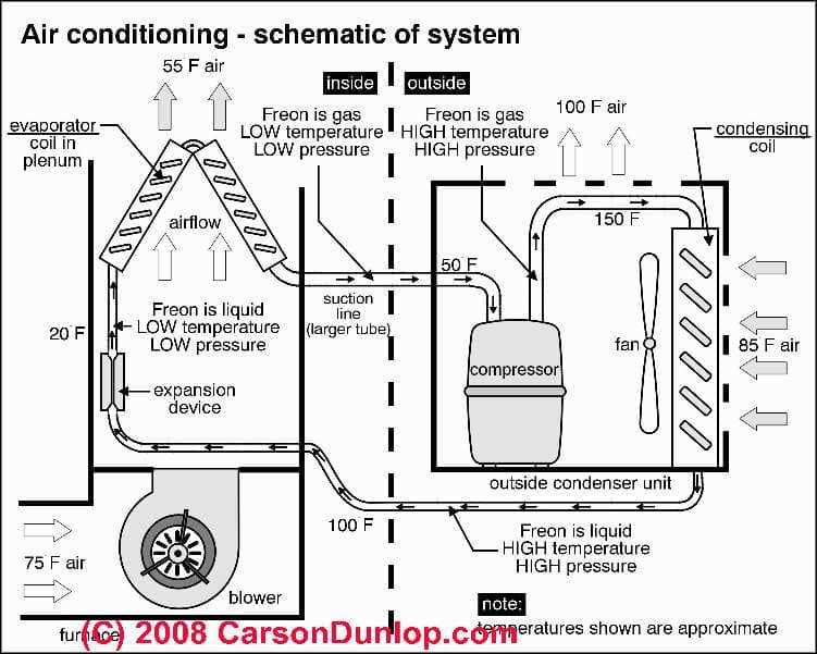 home air conditioner schematic diagram images