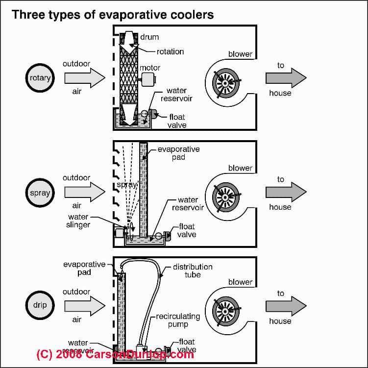 bonaire durango wiring diagram