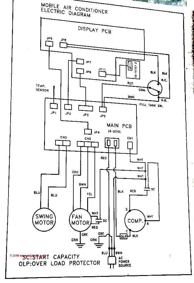Portable Air Conditioner Wiring Diagram : Wiring diagram for nordyne heat and air unit get free