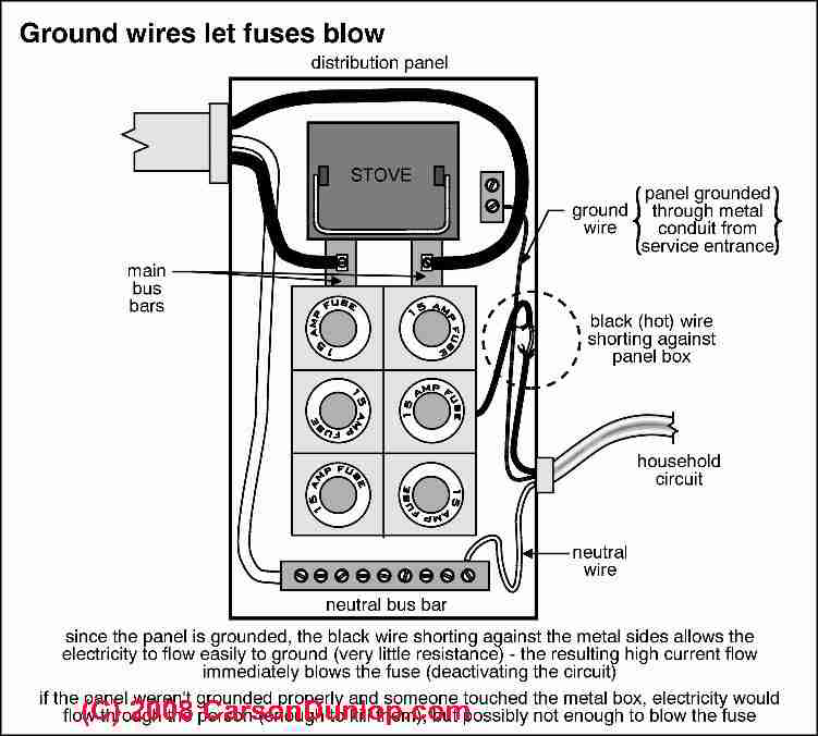 Fuse Box Part - New Era Of Wiring Diagram \u2022