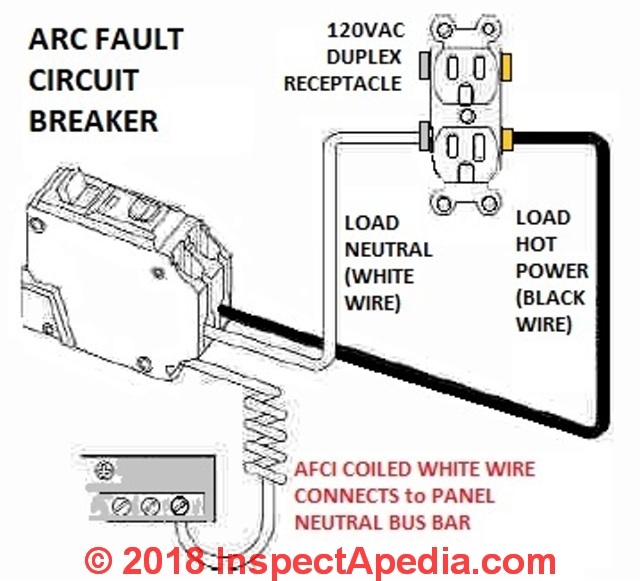 Afci Wiring Room - Wiring Diagram Progresif