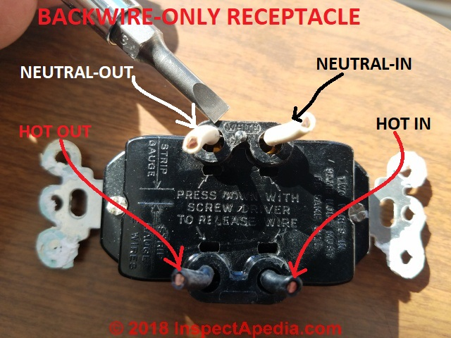 Back-wired electrical receptacle  switch connectors safe or unsafe?