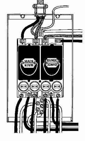 30 Amp Fuse Box Hook Up standard electrical wiring diagram
