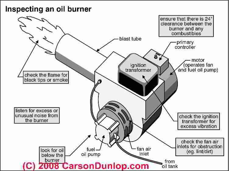 fired for an oil burner wiring diagram