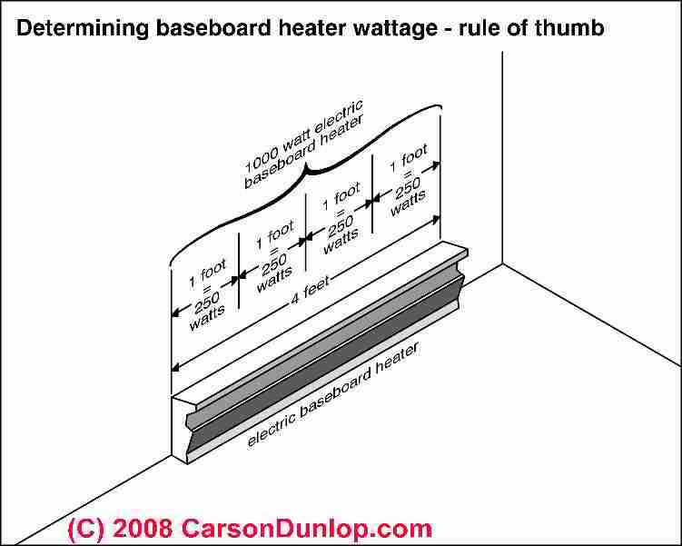 electric baseboard relay