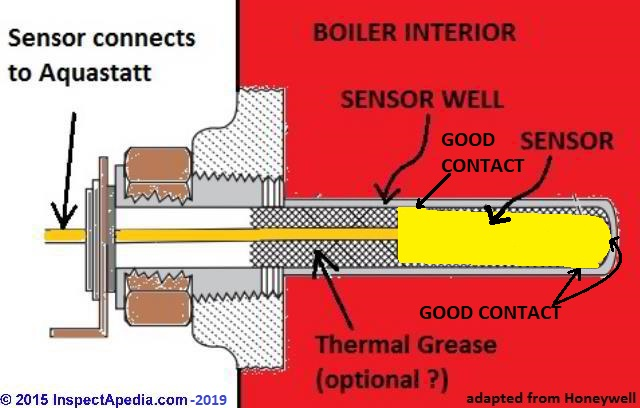 Aquastats Setting  Wiring Heating System Boiler Aquastat Controls