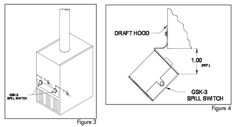 furnace spill switch with wiring diagrams