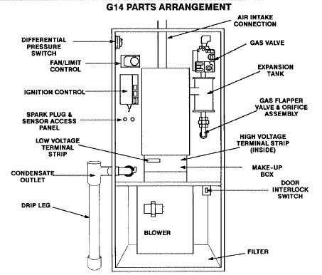 trane gas fired unit heaters wiring diagram