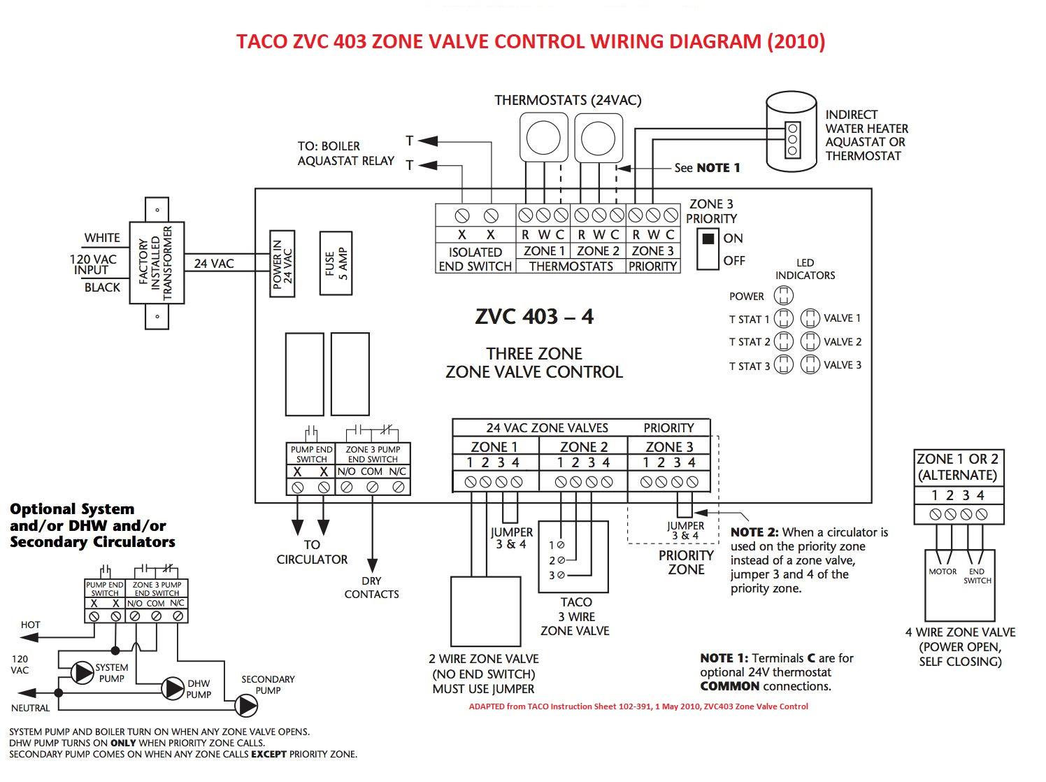 wiring diagram 4 schematic box