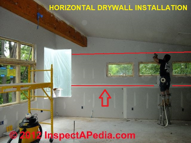 Is There Asbestos Content In Drywall & Joint Compound?