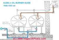 Oil Piping for Duplex or Paired Oil Storage Tanks