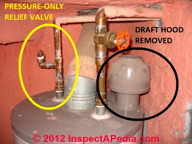 Hot Water Heater Safety Checklist Procedure