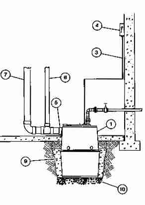Wiring Diagram Furthermore Basement Electrical Wiring Diagram On
