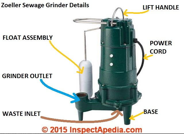 Maintenance Guide for Septic Grinder Pumps  Sewage Ejector Pumps