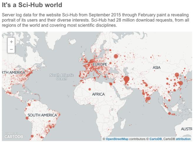 Server log data for the website Sci-Hub from September 2015 through February 2015
