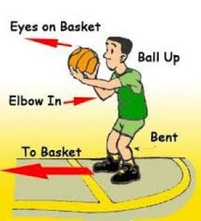 free throw shooting drill