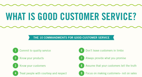 5 essay writing tips to Customer service definition