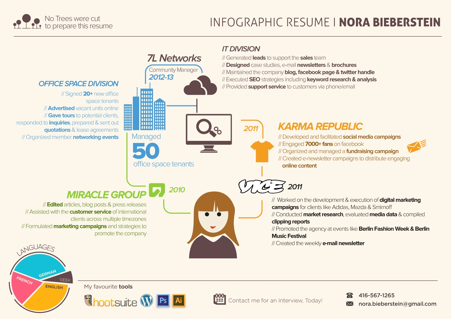 how to make your resume stand out visually professional resumes