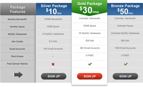15 Awesome Free PSD Pricing Table Templates - InspirationHive