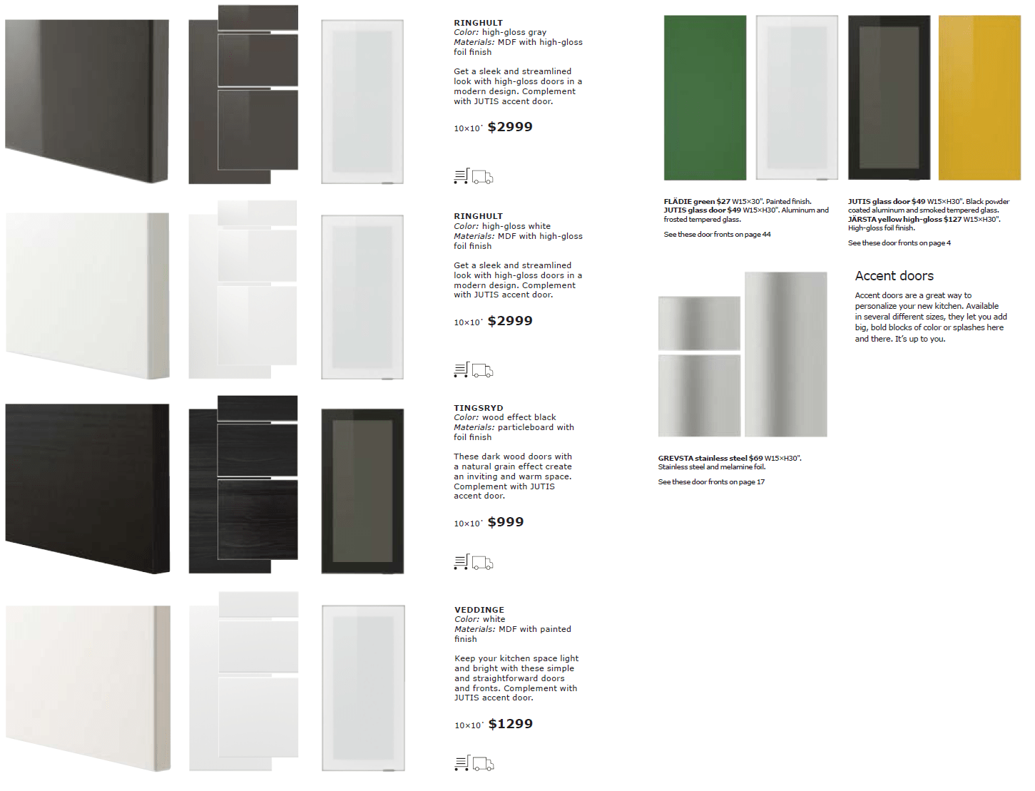 Ikea Metod Pdf A Close Look At Ikea Sektion Cabinet Doors