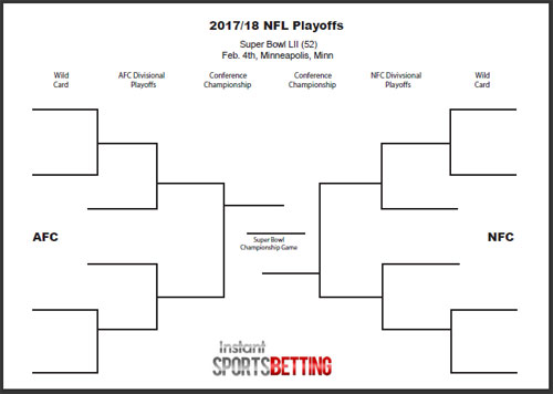 picture about Nfl Playoff Bracket Printable named Printable March Insanity Calendar Exceptional Printable Nfl