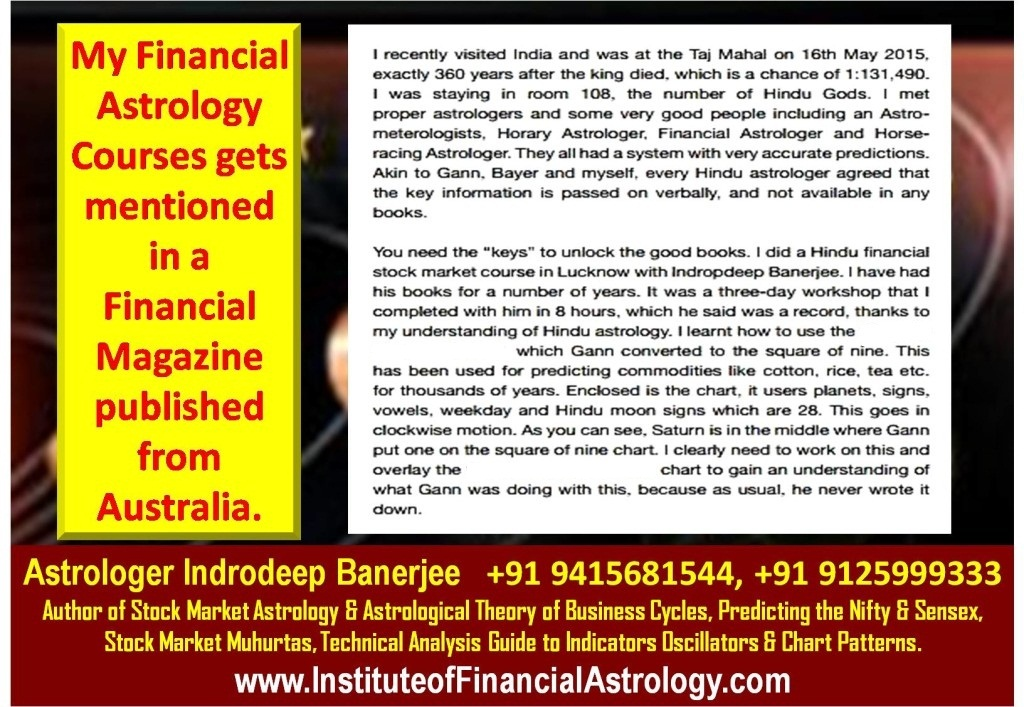 Institute of Financial Astrology \u2013 Learn to Predict Nifty, Gold