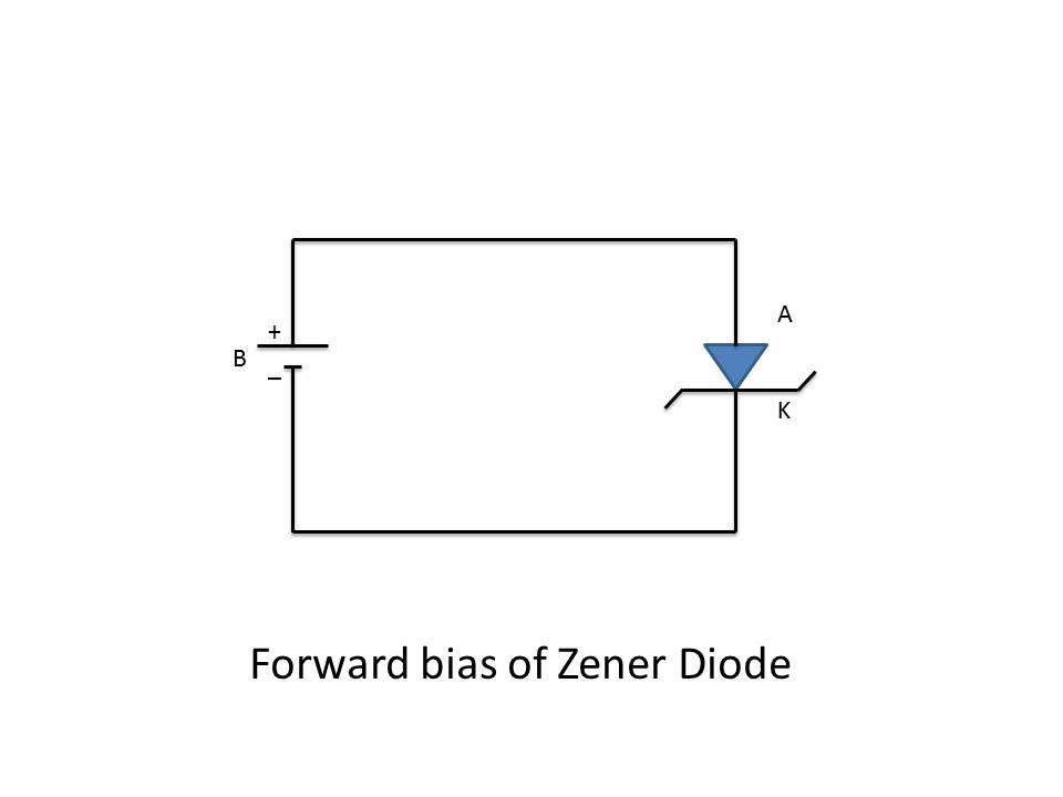 Zener Diode Construction, Symbol, Principle, Vi Characteristics