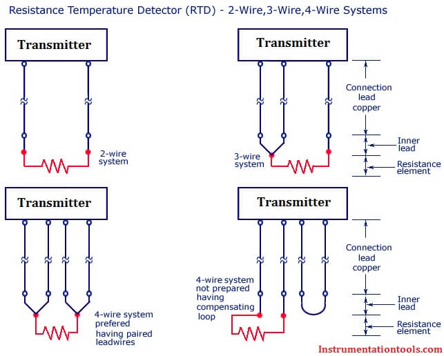 4 Wire Rtd Diagram Control Cables  Wiring Diagram