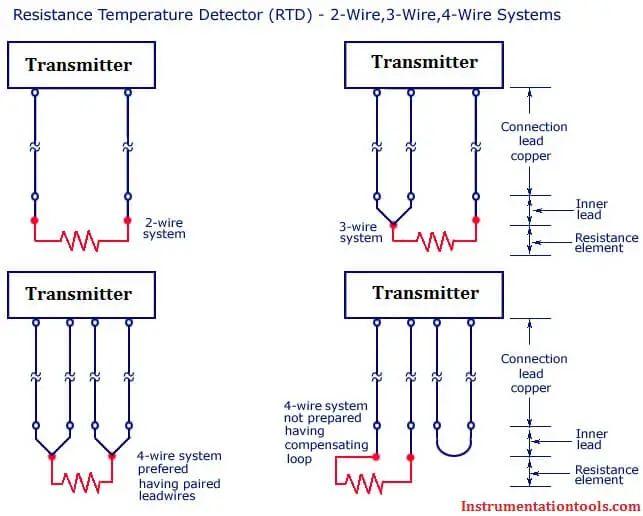 4 wire thermocouple diagram
