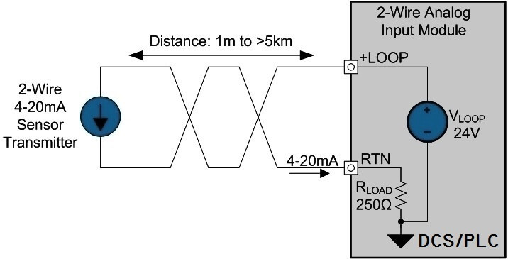 Basics of Two, Three  Four Wire Transmitters Instrumentation Tools