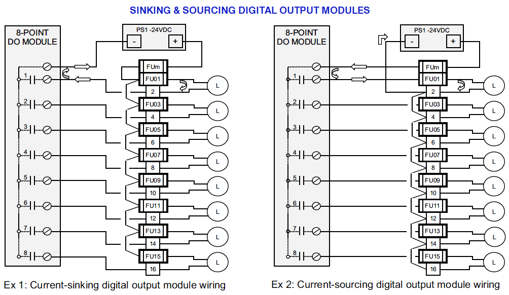 wiring plc inputs and outputs