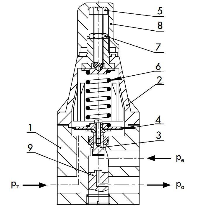 working principle of relay