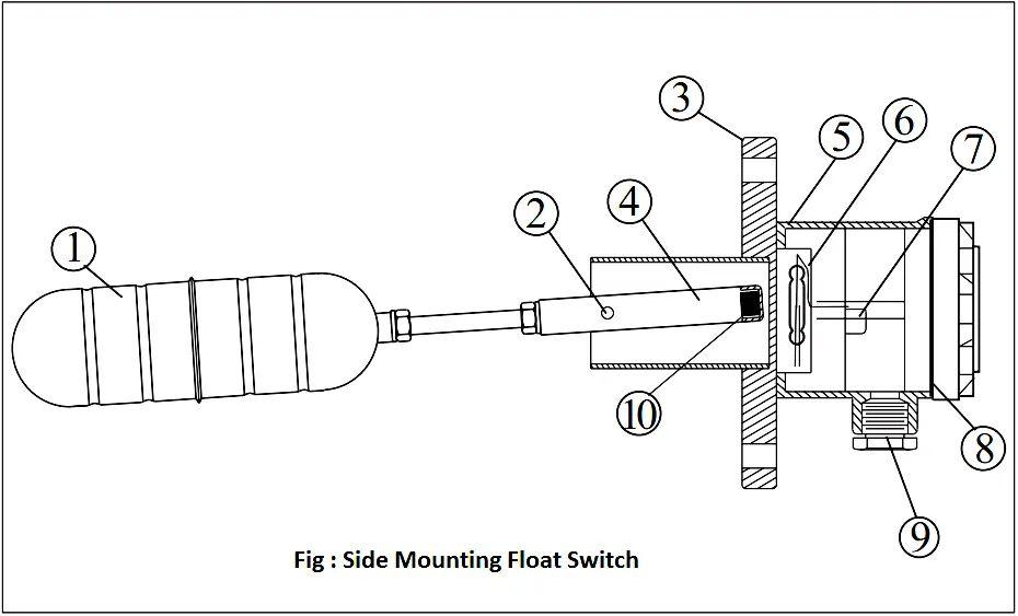 reed relay working principle