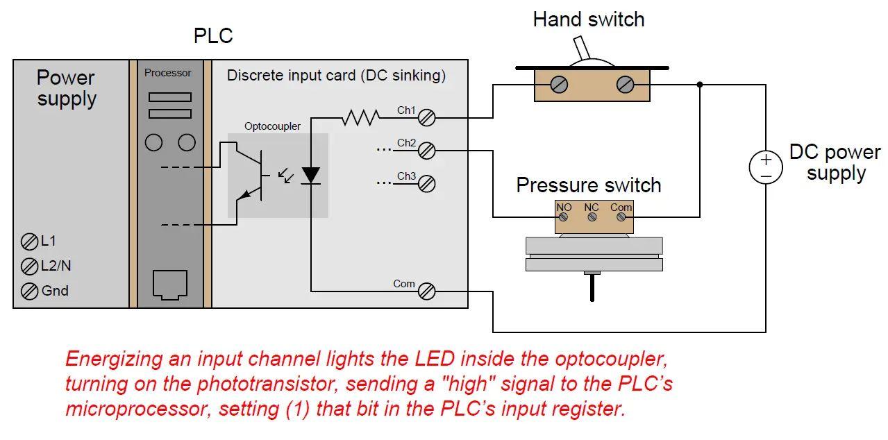 input module wiring diagram