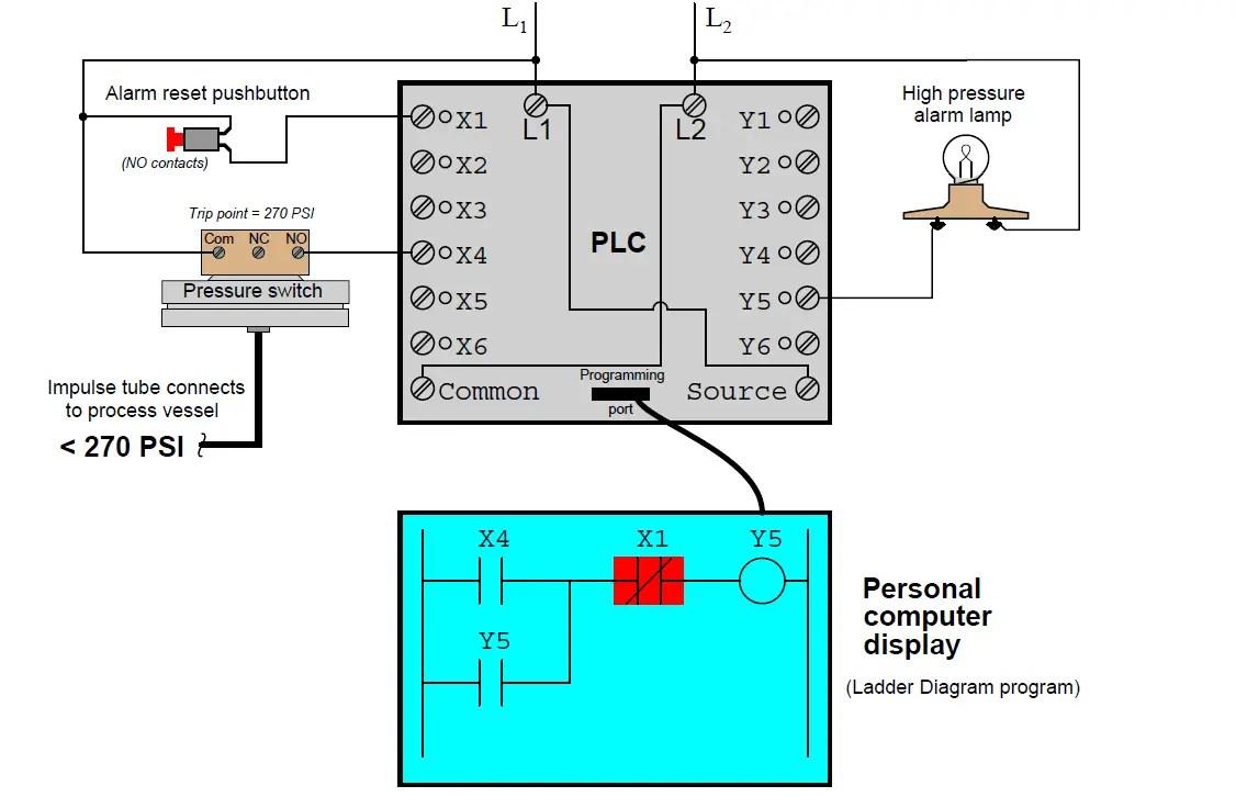 Mis Conceptions Of Plc Ladder Logic Instrumentation Tools
