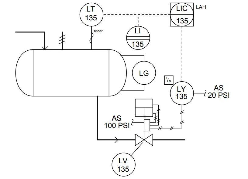 logic diagram high level