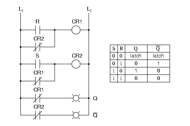 in describing the output states of any multivibrator circuit