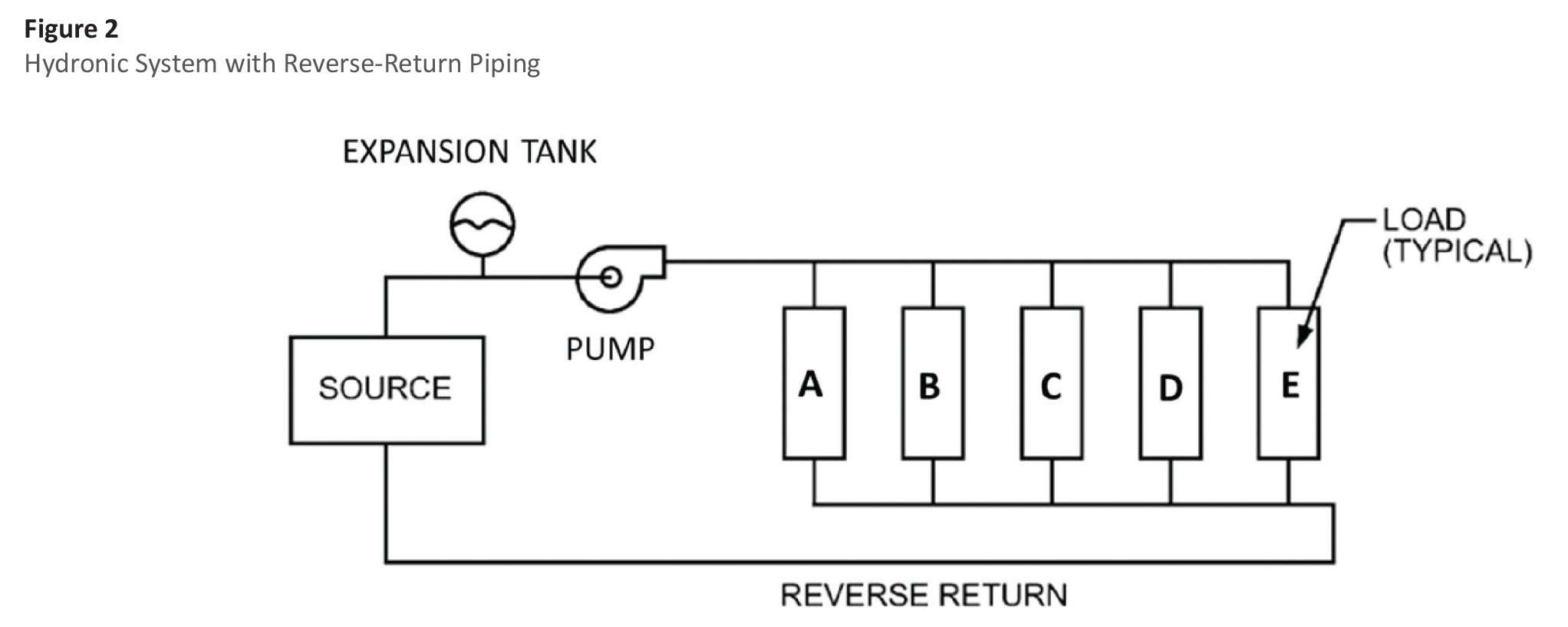hot water return pipe