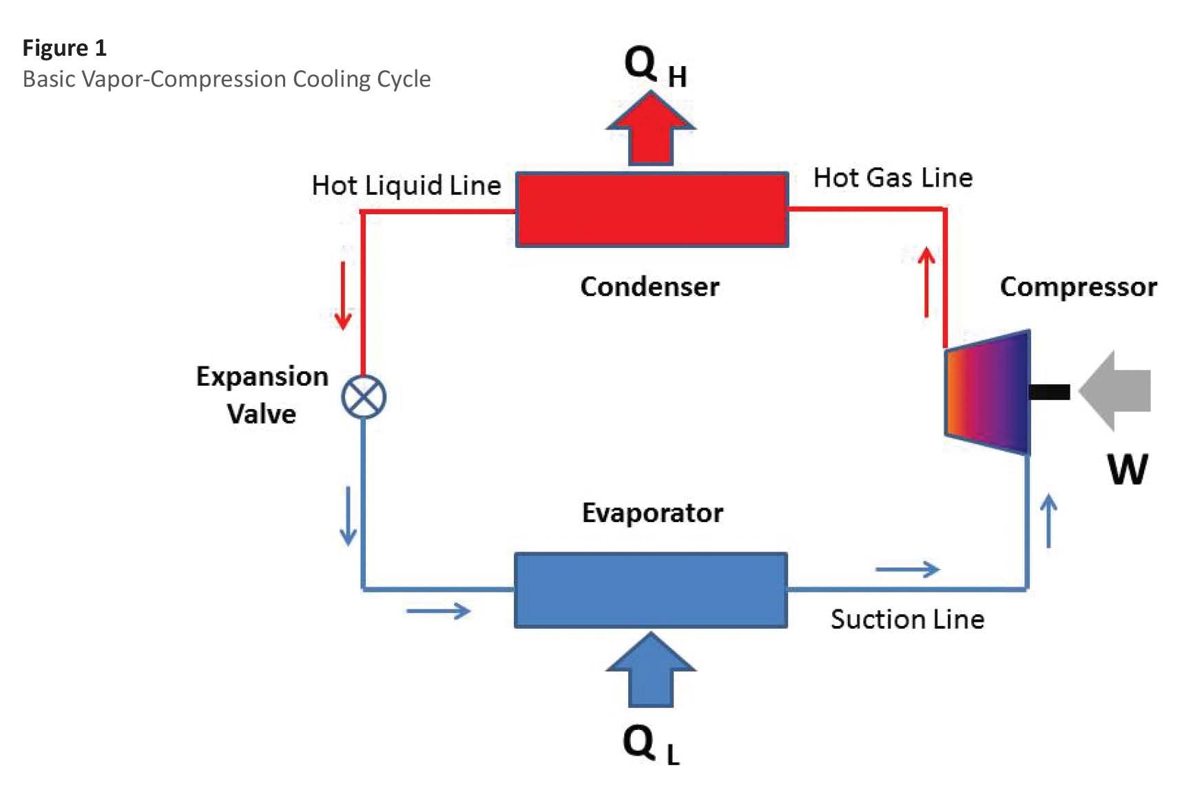 bohn refrigeration wiring diagrams
